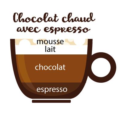 chocolat chaud avec espresso
